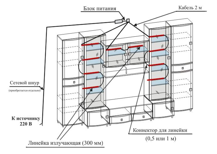 Система подсветки для мебели Лером